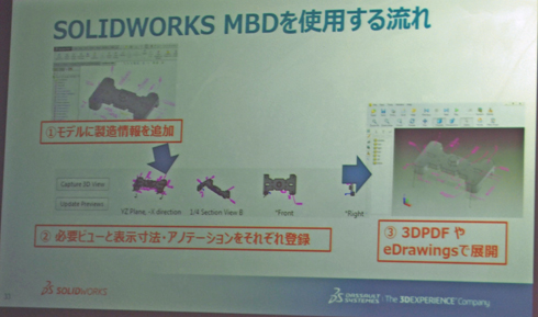 SOLIDWORKS Model-Based Definition(MBD)を使用する流れ