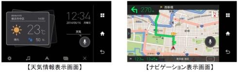 天気情報の表示画面(左)とカーナビゲーションの表示画面