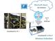「Windows Embedded」で実現する遠隔温度管理システム——東京エレクトロン デバイス