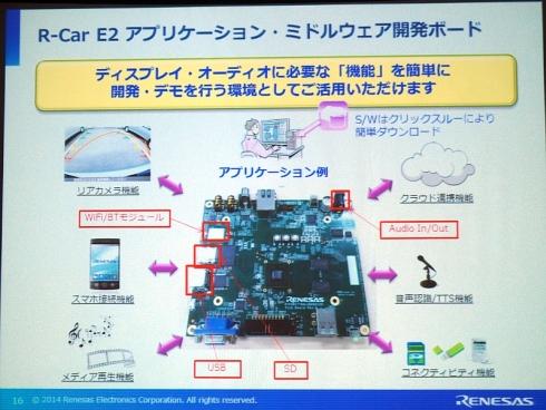 「R-Car E2」のソフトウェア開発ボードはディスプレイオーディオに必要な機能が実装されている