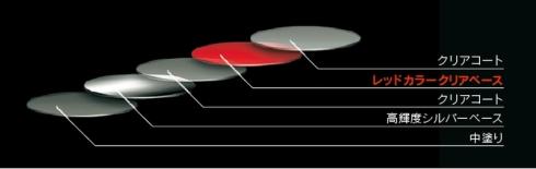 「コントラストレイヤリング」を用いた「ラディアントレッド」は中央にクリアコートを使用した5層構造