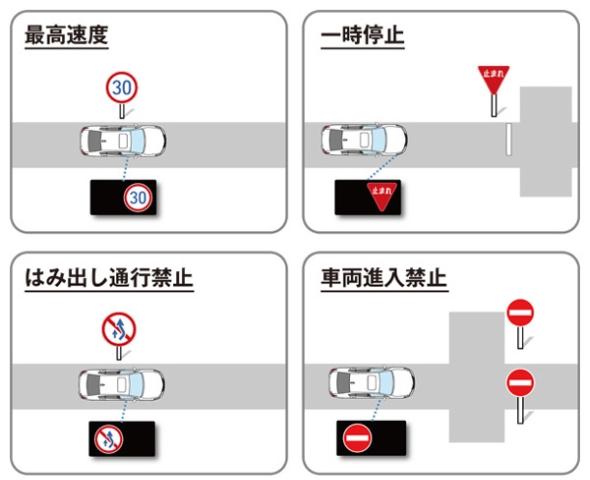 「標識認識機能」のイメージ