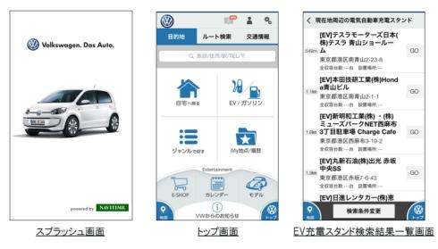 「Volkswagen Drive App」の画面例