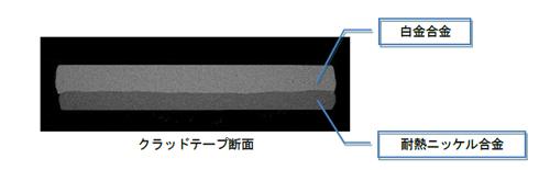 白金合金と耐熱ニッケル合金で構成されたテープ状のクラッド材