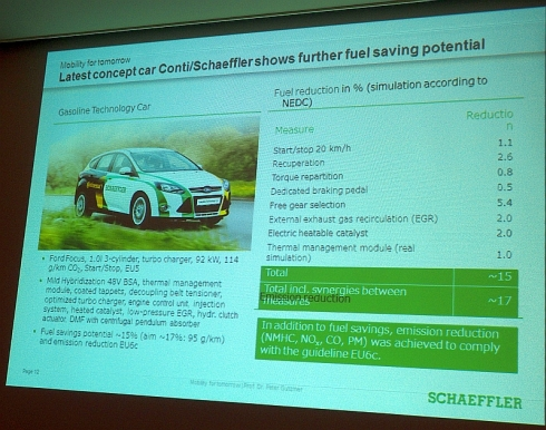 シェフラーとコンチネンタルが共同開発した「フォーカス」ベースのコンセプトカー