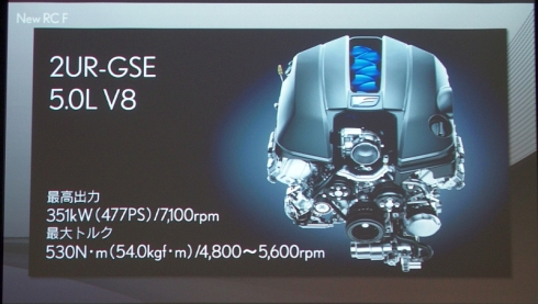 「レクサスRC F」のエンジン「2UR-GSE」