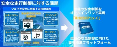 「RH850/P1x-Cシリーズ」がオールインワンで対応するクルマを安全に制御する4つの技術課題