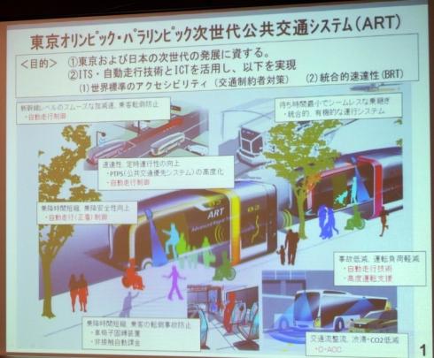 次世代公共交通システム「ART」の概要