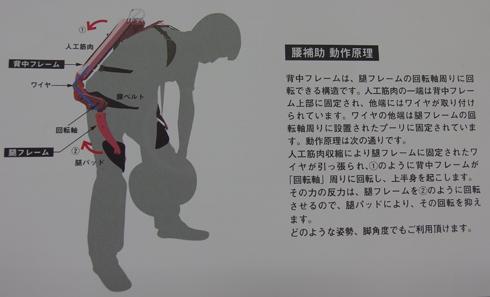 腰補助用マッスルスーツの動作原理