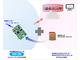 NTTPCコミュニケーションズとコンピューテックス、企業向けM2Mで協業