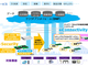 DNP、コネクシオ、アットマークテクノがM2M/IoTシステム構築向けワンストップサービスを提供