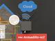 ET2014:IoTゲートウェイ「Armadillo-IoT」が注目集める、アットマークテクノ