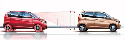 「デイズ」のレーザーレーダーを用いた運転支援システムの動作イメージ