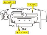 タカタ製エアバッグ問題に競合のオートリブが対応、ホンダにインフレータを供給