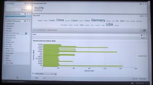 各国で走行している車両からの情報をビッグデータとして集積するサーバからは、さまざまな分析結果を表示できる