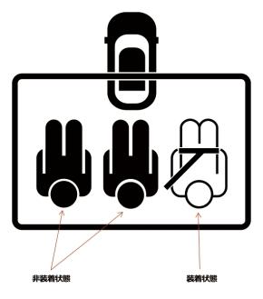 メーター内に表示される後部座席用シートベルトの装着状態