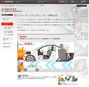タカタがWebサイトで紹介しているエアバッグの仕組み