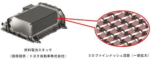 「ミライ」の燃料電池スタックと3Dファインメッシュ流路の構造