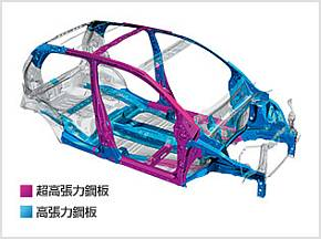 高張力鋼板や超高張力鋼板を広範囲に採用したプラットフォームとボディ