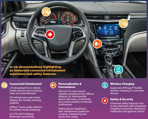 「Cadillac XTS」ベースの「Snapdragon」コンセプトカーの運転席