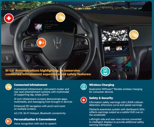 「Quattroporte GTS」ベースの「Snapdragon」コンセプトカーの運転席