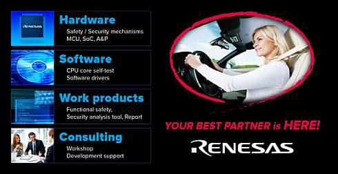 ルネサスの「自動車向け機能安全・セキュリティサポートプログラム」の概要