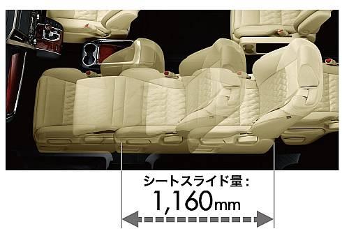 「助手席スーパーロングスライドシート」は最大1160mmのスライドが可能