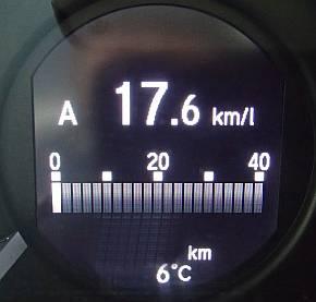 平均燃費/瞬間燃費の例