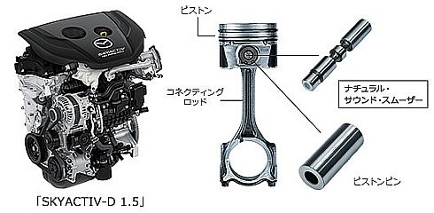 小排気量クリーンディーゼルエンジン「SKYACTIV-D 1.5」(左)と「ナチュラル・サウンド・スムーザー」の組み込み位置