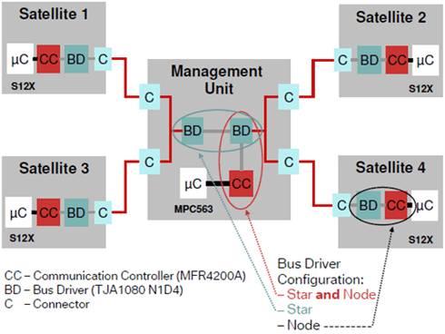 「X5」が世界初のFlexRay採用システムとして導入した「アダプティブドライブ」の構成