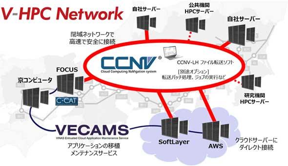 yk_VHPCNetwork_01.jpg
