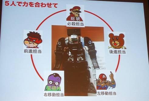 スイカ割りロボットの動作を5人で分担