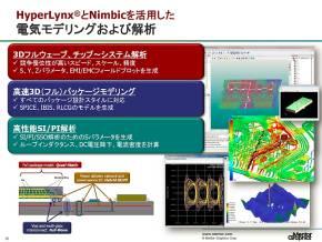 「HyperLynx」「Nimbic」との連携によるモデリングや解析