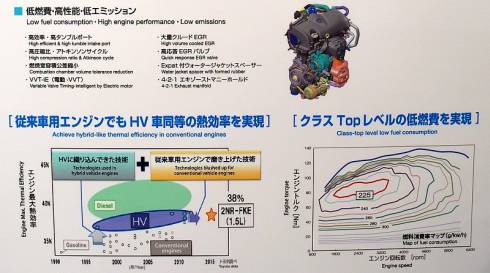 「2NR-FKE」の採用技術と性能