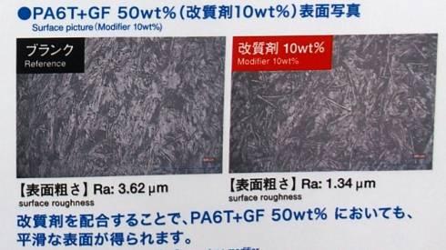 「MF-11」の配合によるガラス繊維強化ポリアミド樹脂の表面滑らかさの変化