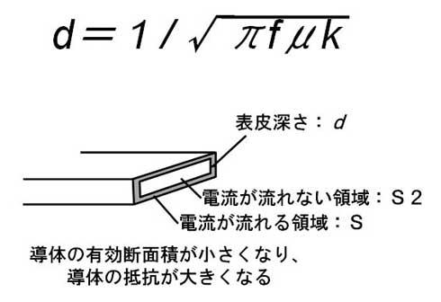 yk_jissoarekore32_1.jpg