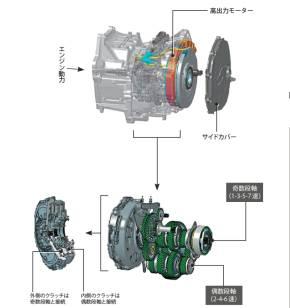 「i-DCD」の高出力モーター内蔵7速DCTの構造
