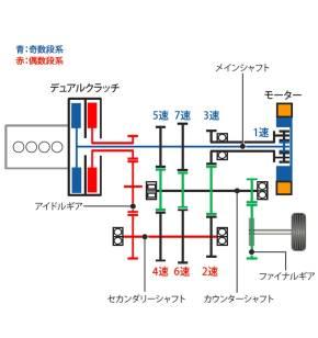 ギヤ配列概念図