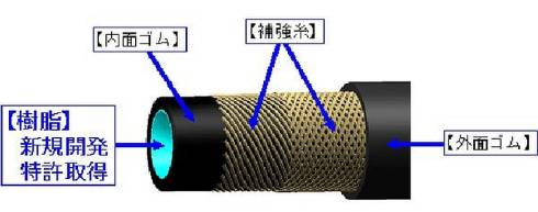 「AC6B 11」の構造イメージ