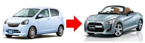 既存車種(左)のシャシーをベースに、オープンカーのアッパーボディを新しく作る(右)