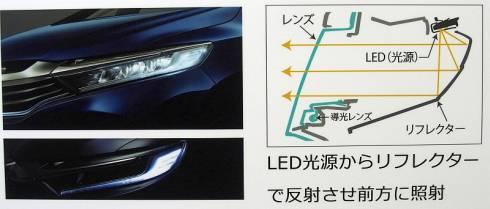 「シャトル」に採用されたインライン型LEDヘッドランプの外観(左)と構造(右)