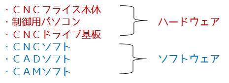 yk_mamacnc02_01.jpg