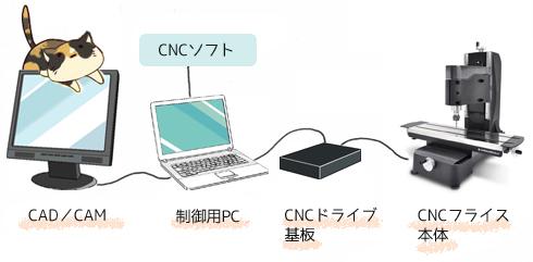 yk_mamacnc02_02.jpg