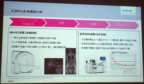 シーメンス・ジャパンが相良病院への導入を検討している医療機器