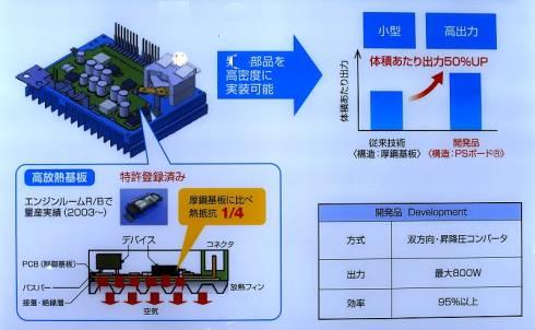 住友電装が回生ブレーキのDC-DCコンバータに採用した技術の詳細