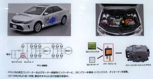 「カムリ」ベースのSiCデバイス搭載車両の概要