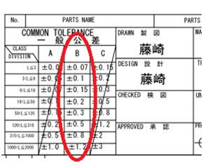 図面シートに記載されている「一般公差表」の例