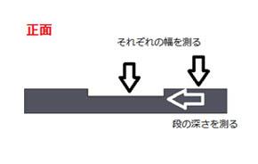 必要な寸法を測る(2)