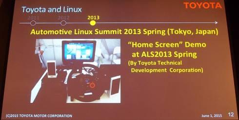「Automotive Linux Summit Spring 2013」で「UIマネージャー」と「ホームスクリーン」を披露