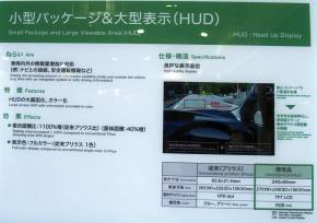 開発中のHUDの説明パネル